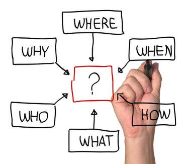 Developing A Strategic Plan