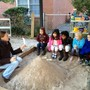 Follow the Child Montessori School Photo #8 - Lower Elementary North learns about land forms